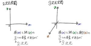 グラフ例1