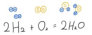 化学式(水素+酸素)