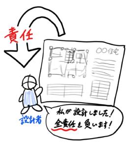 設計者のイメージ