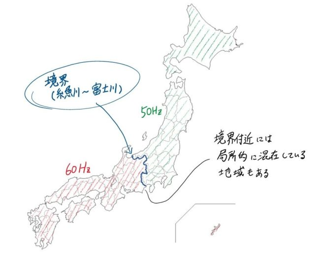 東西の境界線