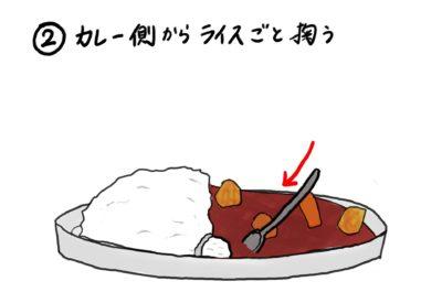 ライス左の食べ方②