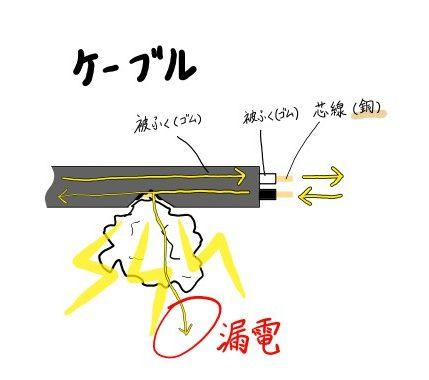 ケーブル漏電