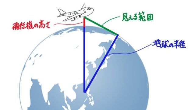 地球と飛行機の図