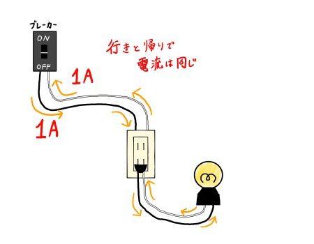 電流の流れ2