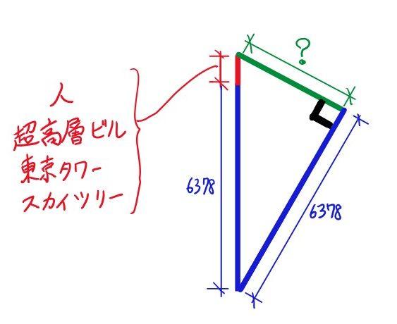計算用直角三角形